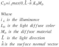 What Is Ambient Light What Is The Difference Between Ambient Diffuse And Specular
