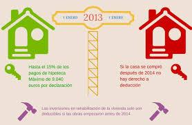 gastos deducibles de venta de vivienda 2015 en el irpf vivienda y hacienda ventadepisos com