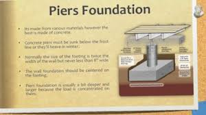 Pier Foundation House Plans by How To Build A Log House Foundation 2 Mov Youtube