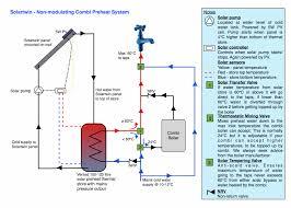 plumbing in solar thermal to a combi boiler combination boiler
