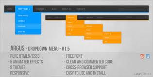 website menu design argus dropdown menu ux design plan vind menu ux