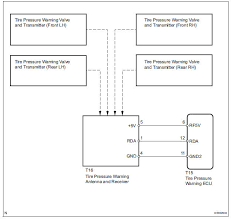 toyota sienna service manual no signal from transmitter id1