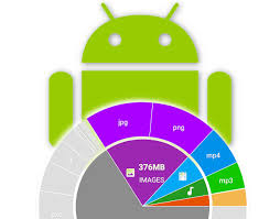 storage android let disk usage storage analyzer zero in on what s up your