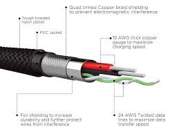 best micro usb cables raspberry pi forums