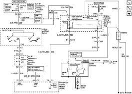 2008 chevy malibu wiring diagram