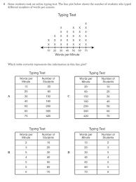 stem and leaf plot worksheets worksheets
