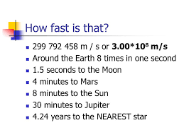 How Fast Is Light How Fast Is That M S Or 3 00 10 8 M S Around The Earth 8 Times