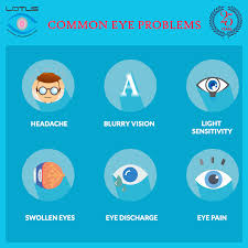 eye pain from light eye infections may be signs of a problem that requires medical