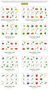 Companion Gardening Layout Organic Vegetable Gardening Pdf Home Outdoor Decoration
