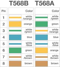 586a wiring diagram 568b vs 568a u2022 wiring diagrams j squared co