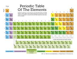 free printable periodic table of the elements 11 page set of
