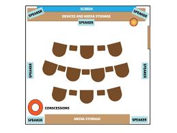 home theater setup diagram 5 1 home theater setup diagram doilette com