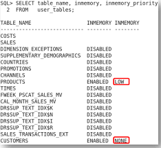 Create Table In Oracle Getting Started With Oracle Database In Memory Part Ii In Memory