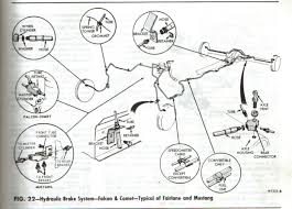 1966 ford mustang wiring diagram car autos gallery