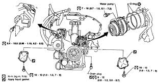 sentra engine diagram 1996 wiring diagrams instruction