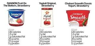 yoplait light yogurt ingredients yoplait yogurt nutrition facts classic yogurt comparison yoplait