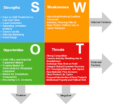 free swot analysis template resumesss franklinfire co
