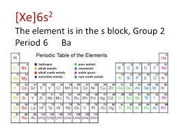 xe on the periodic table 1 identify the group period and block in which the element that