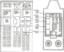 2000 ford explorer fuse box diagram further 1997 ford f 150 fuel