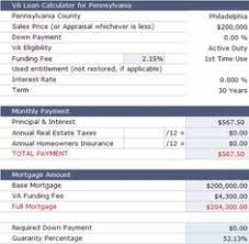 Estimate Mortgage Loan Amount by Va Loan Calculator Easily Estimate The Monthly Mortgage Payment