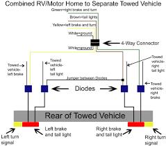 2003 jeep liberty trailer wiring diagram schematics and wiring