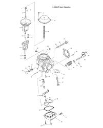2009 polaris sportsman 500 service manual 2004 polaris trail boss 330 wiring diagram 2004 polaris trail boss