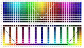rcwchartoppmap htm interactive table paint pinterest color