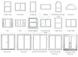 Standard Size Patio Door by Endearing 25 Bathroom Windows Standard Size Inspiration Of
