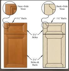 Cabinet Door Construction Mitered Cabinet Doors Walzcraft