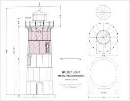 lighthouse building plans financial advisor cover letter nurse