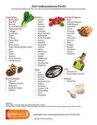 top diet foods anti inflammatory diet food list