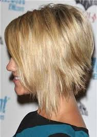 vies of side and back of wavy bob hairstyles short bob hairstyles for 2014 2015 bob hairstyles 2017 short
