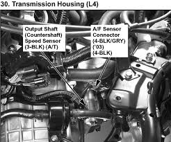 2004 honda accord oxygen sensor were is the up oxygen sensor located on 2004 honda accord