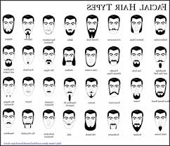 oys haircut nams names of different haircuts for men names of facial hair styles