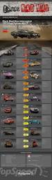 best 25 car pictures ideas on pinterest bugatti bugatti veyron