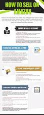 How To Make A Business Email Address by 39 Best Amazon Fba Images On Pinterest Business Ideas Extra