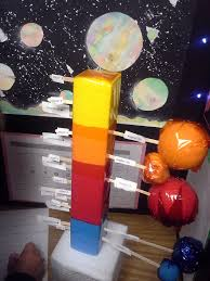 really good solar system projects page 2 pics about space