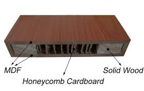 what is the difference between mdf and solid wood solid doors structure