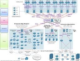 home network design ideas network design tradinghub co