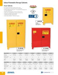 indoor flammable storage cabinets denios us