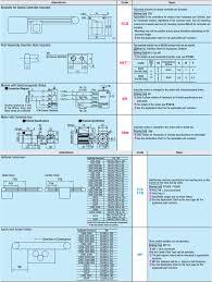 timing belt conveyors narrow type single track center drive 2