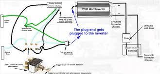 xantrex inverter wiring diagram u2013 the wiring diagram u2013 readingrat net