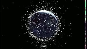 Space Debris Map Space Junk And Joe Rogan Youtube