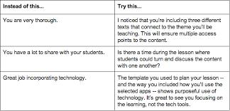 teacher collaboration the a b cs of giving feedback to a colleague
