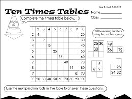 9 times tables worksheet times table tests a year 4 times tables worksheet