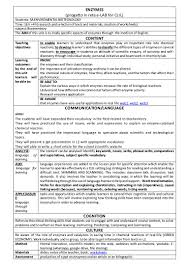 clil lesson plan about enzymes e lab for clil giuseppe venturi paci u2026