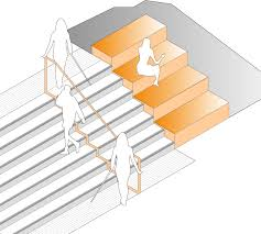 treppen din 18065 pdf 6 treppen und stufen erschließung handlungsfelder leitfaden