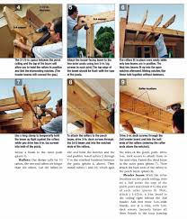 Pergola Rafter End Designs by Pergolaplan Share This A 3 Post Pergola In Ottawa How To Build