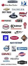semi truck companies 11 best photos of heavy truck manufacturer logos american truck