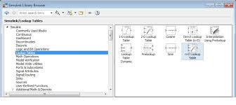 How To Create A Lookup Table In Excel Nonlinearity Matlab U0026 Simulink